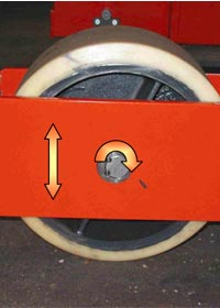 adjustable load wheel allows replacement of single wheel and maintain levelness